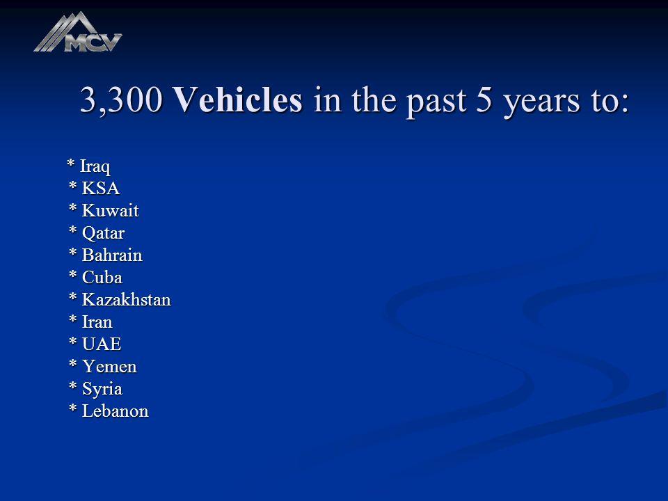3,300 Vehicles in the past 5 years to: * Iraq * KSA * Kuwait * Qatar * Bahrain * Cuba * Kazakhstan * Iran * UAE * Yemen * Syria * Lebanon * Iraq * KSA * Kuwait * Qatar * Bahrain * Cuba * Kazakhstan * Iran * UAE * Yemen * Syria * Lebanon