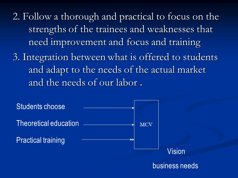 2. Follow a thorough and practical to focus on the strengths of the trainees and weaknesses that need improvement and focus and training 3. Integratio