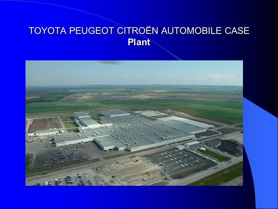 TOYOTA PEUGEOT CITROËN AUTOMOBILE CASE Plant