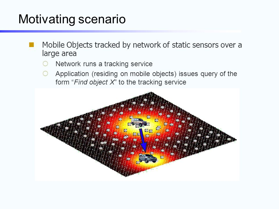 Motivating scenario Mobile Objects tracked by network of static sensors over a large area  Network runs a tracking service  Application (residing on