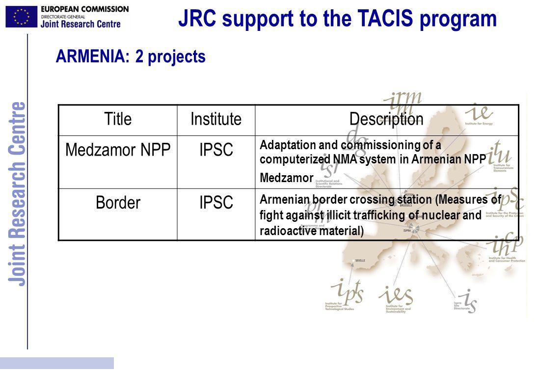 JRC support to the TACIS program REGIONAL: 1 multi-country project TitleCountryDescription Illicit trafficking Russia Implementation of measures to combat illicit trafficking of radioactive and nuclear material Ukraine Kazakhstan Moldova Georgia Azerbaidjan