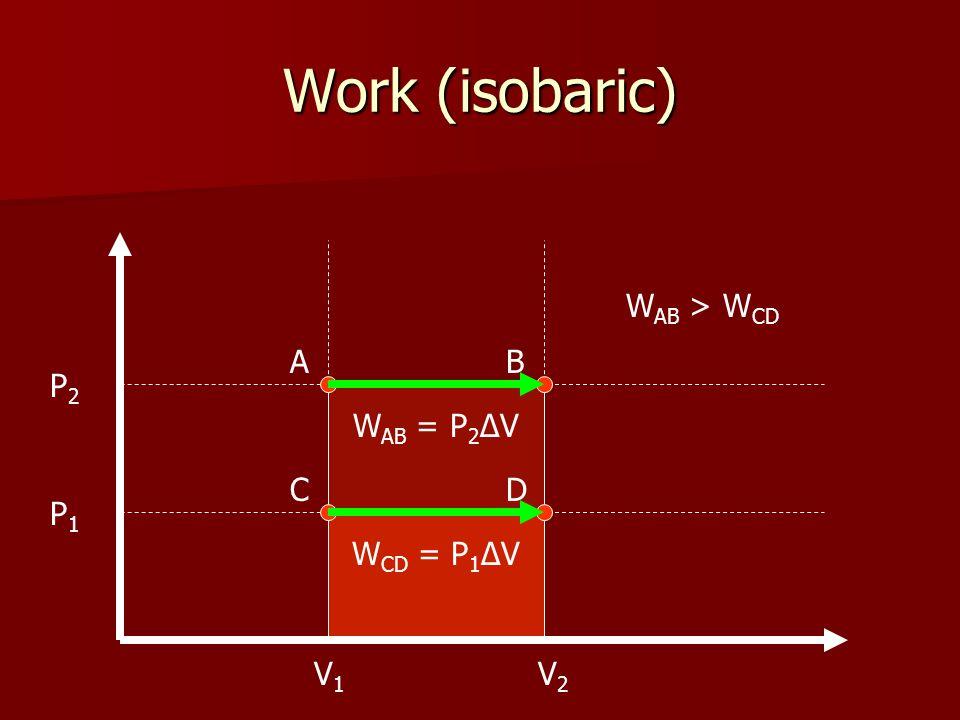 Work (isobaric) P1P1 P2P2 V1V1 V2V2 AB CD W AB = P 2 ΔV W CD = P 1 ΔV W AB > W CD