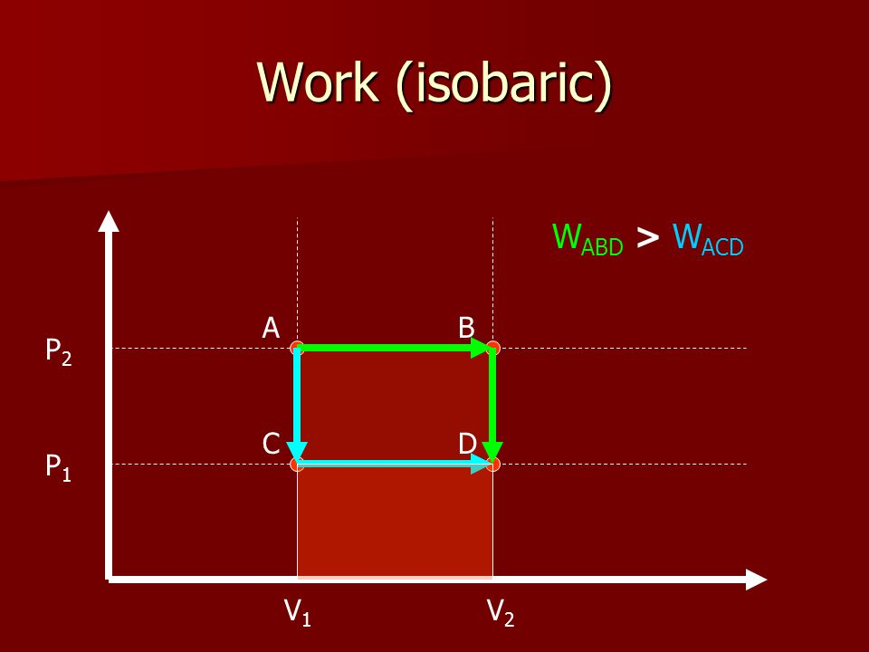 Problem One mole of a gas goes from state A (200 kPa and 0.5 m 3 ) to state B (150 kPa and 1.5 m 3 ).