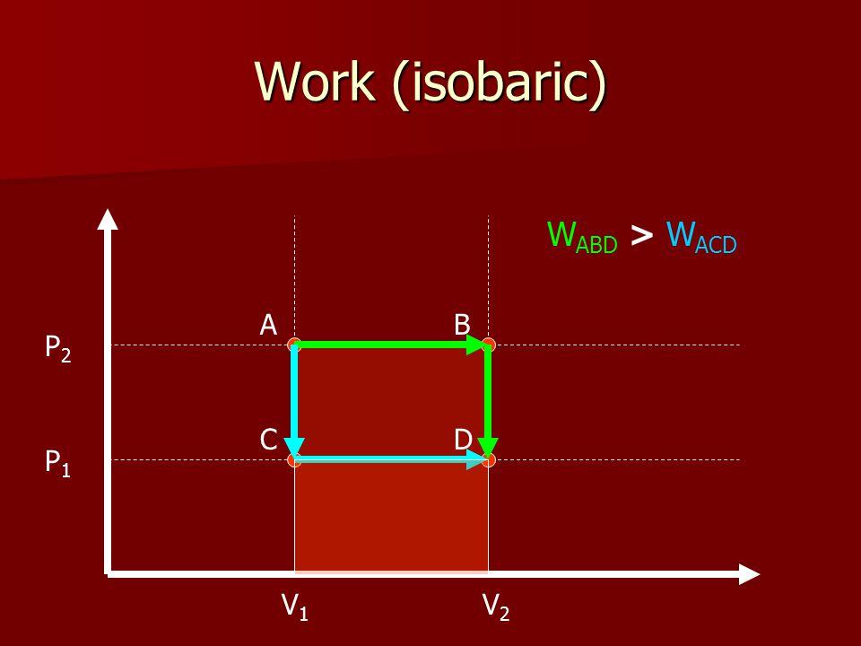 Work (isobaric) P1P1 P2P2 V1V1 V2V2 AB CD W ABD > W ACD