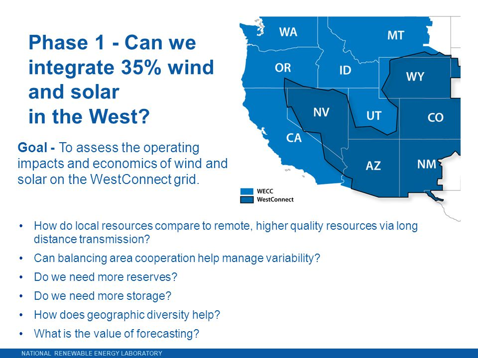 NATIONAL RENEWABLE ENERGY LABORATORY Phase 1 - Can we integrate 35% wind and solar in the West.