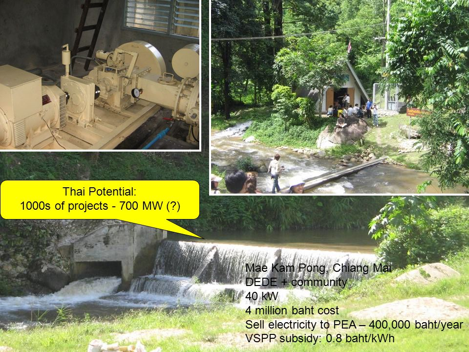 Mae Kam Pong, Chiang Mai DEDE + community 40 kW 4 million baht cost Sell electricity to PEA – 400,000 baht/year VSPP subsidy: 0.8 baht/kWh Thai Potent