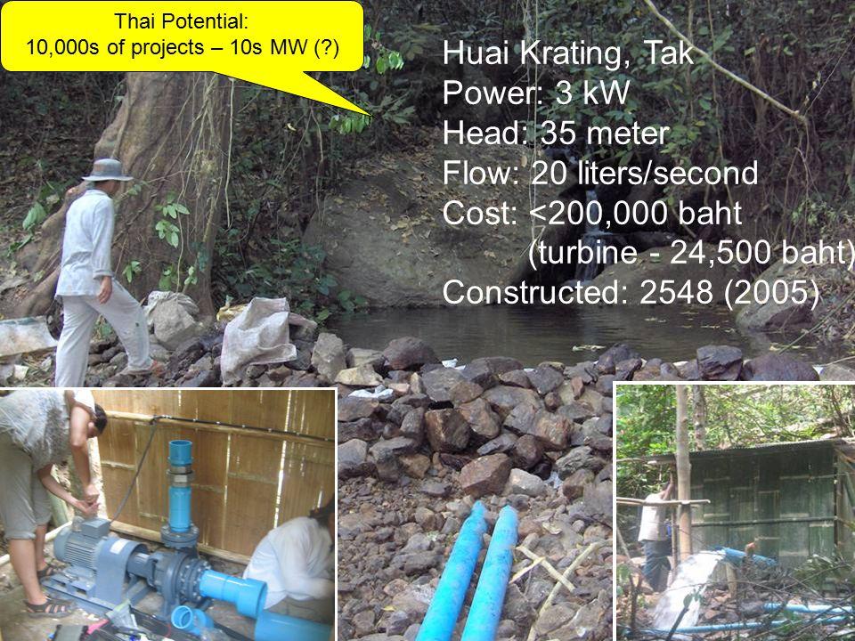 Huai Krating, Tak Power: 3 kW Head: 35 meter Flow: 20 liters/second Cost: <200,000 baht (turbine - 24,500 baht) Constructed: 2548 (2005) Thai Potentia