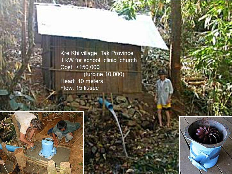 Kre Khi village, Tak Province 1 kW for school, clinic, church Cost: <150,000 (turbine 10,000) Head: 10 meters Flow: 15 lit/sec