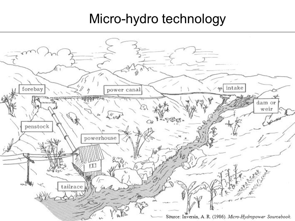 Micro-hydro technology Source: Inversin, A. R. (1986). Micro-Hydropower Sourcebook.