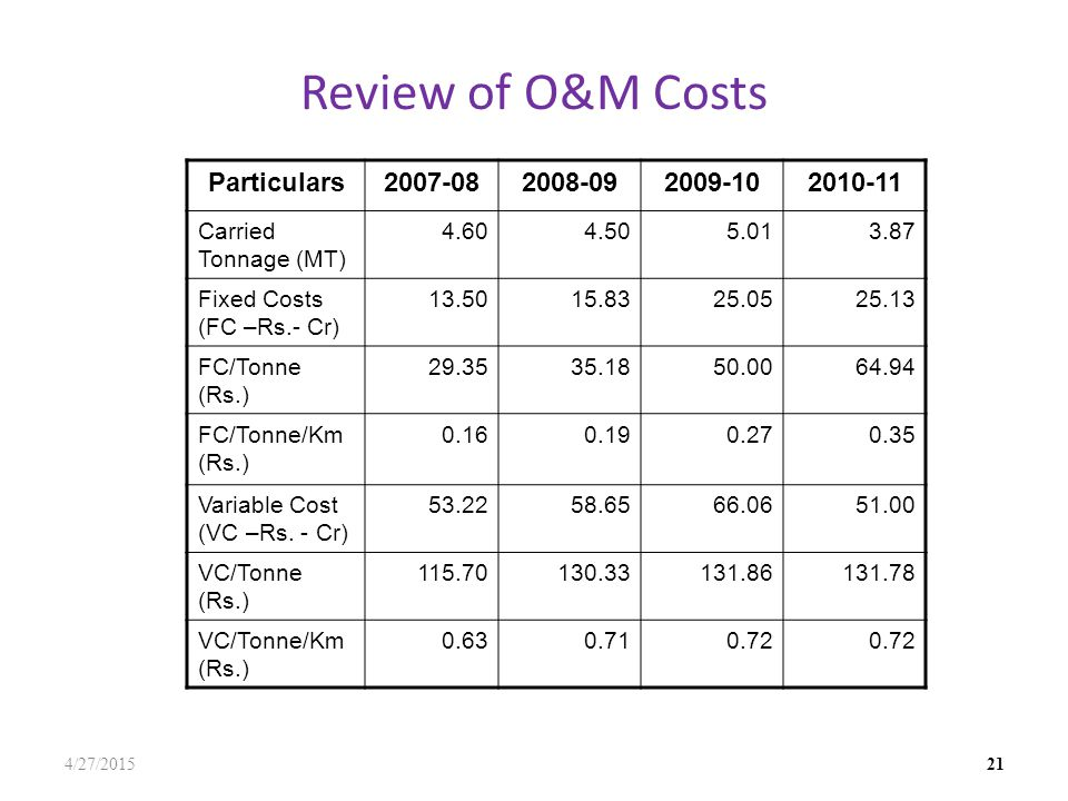 Review of O&M Costs 4/27/2015 21 Particulars2007-082008-092009-102010-11 Carried Tonnage (MT) 4.604.505.013.87 Fixed Costs (FC –Rs.- Cr) 13.5015.8325.0525.13 FC/Tonne (Rs.) 29.3535.1850.0064.94 FC/Tonne/Km (Rs.) 0.160.190.270.35 Variable Cost (VC –Rs.