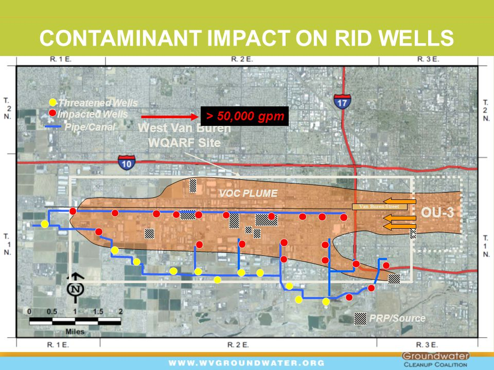 CONTAMINANT IMPACT ON RID WELLS West Van Buren WQARF Site Van Buren Avenue VOC PLUME PRP/Source OU-3 > 50,000 gpm Van Buren Street Threatened Wells Impacted Wells Pipe/Canal
