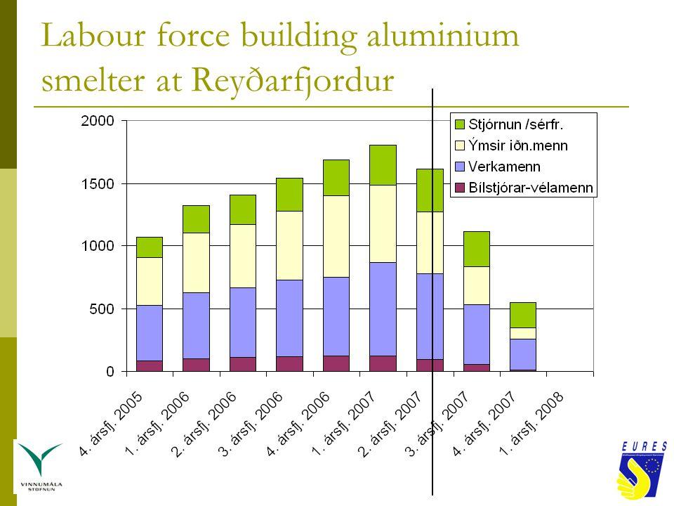 Labour force building aluminium smelter at Reyðarfjordur