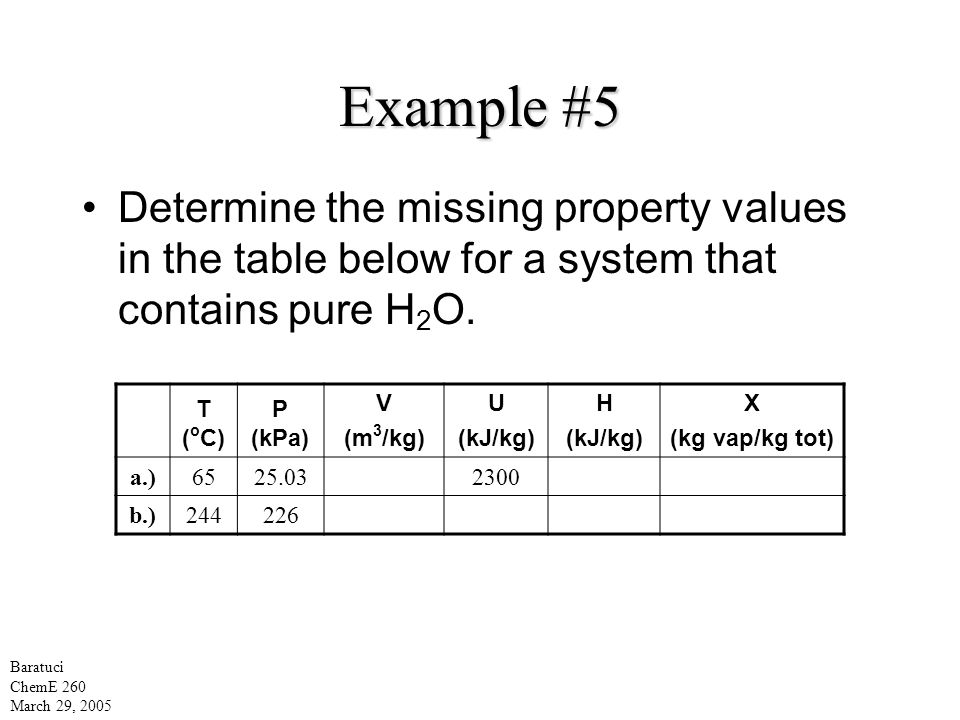 Example #5 Determine the missing property values in the table below for a system that contains pure H 2 O.