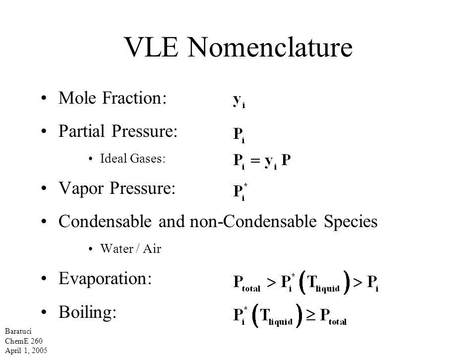 VLE Nomenclature Mole Fraction: Partial Pressure: Ideal Gases: Vapor Pressure: Condensable and non-Condensable Species Water / Air Evaporation: Boiling: Baratuci ChemE 260 April 1, 2005
