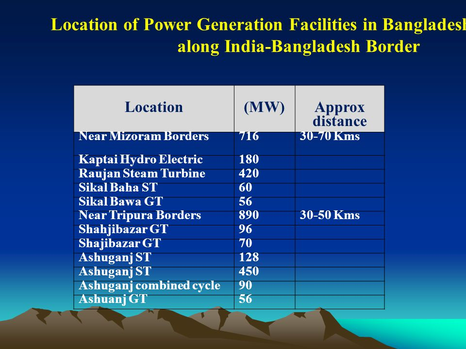 Location of Power Generation Facilities in Bangladesh along India-Bangladesh Border Location(MW) Approx distance Near Mizoram Borders71630-70 Kms Kapt