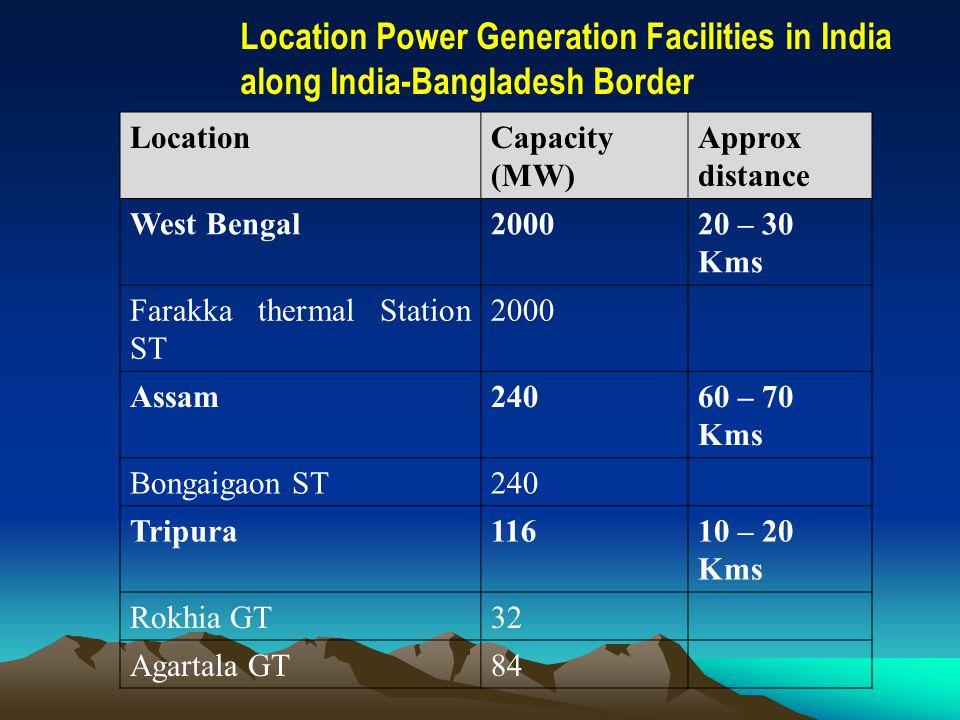 Location Power Generation Facilities in India along India-Bangladesh Border LocationCapacity (MW) Approx distance West Bengal200020 – 30 Kms Farakka t