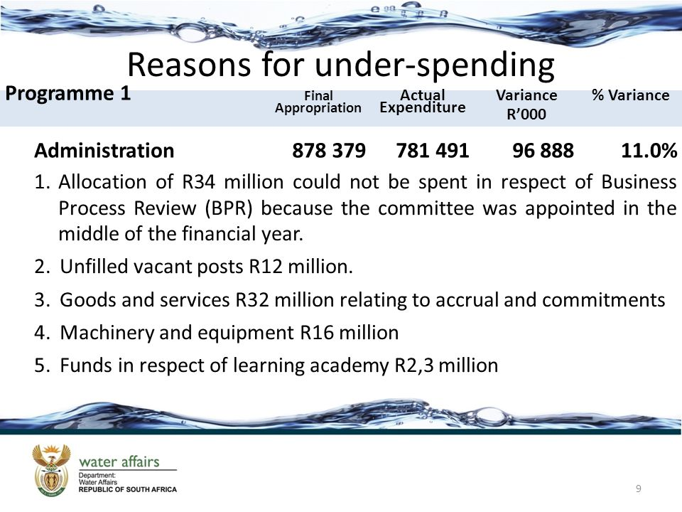 Reasons for under-spending Programme 1 Final Appropriation Actual Expenditure Variance R'000 % Variance Administration878 379781 49196 88811.0% 1.Allocation of R34 million could not be spent in respect of Business Process Review (BPR) because the committee was appointed in the middle of the financial year.