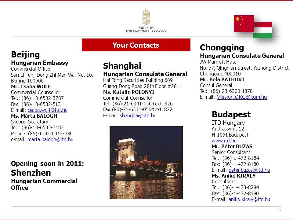 13 Beijing Hungarian Embassy Commercial Office San Li Tun, Dong Zhi Men Wai No.