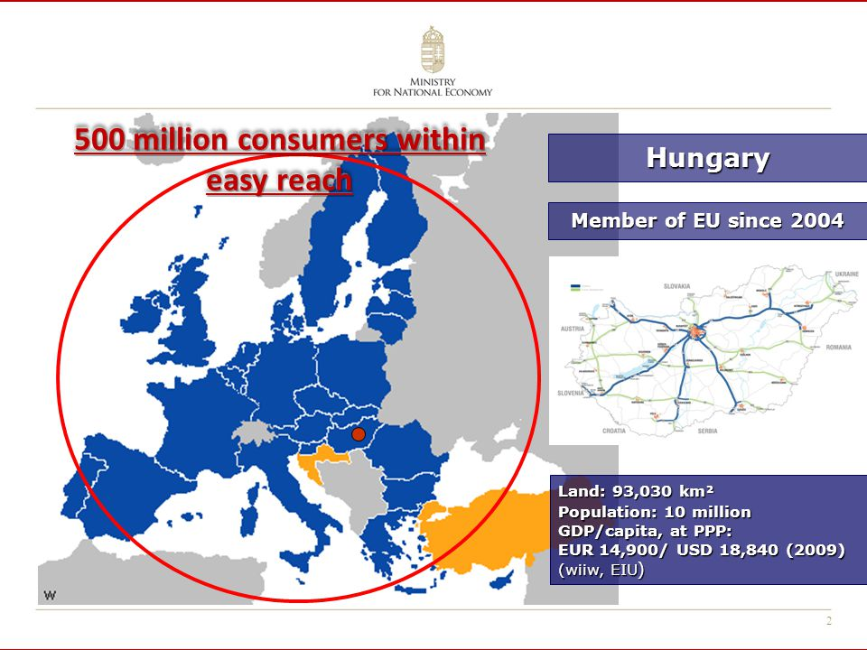 2 Hungary Land: 93,030 km² Population: 10 million GDP/capita, at PPP: EUR 14,900/ USD 18,840 (2009) (wiiw, EIU ) Member of EU since 2004
