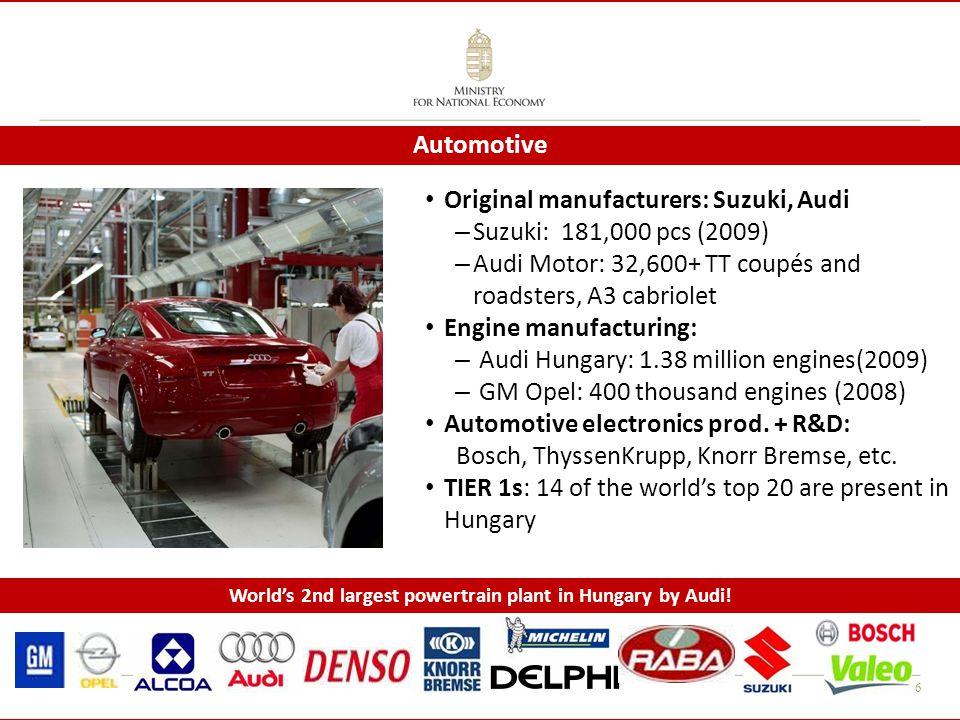 6 Original manufacturers: Suzuki, Audi – Suzuki: 181,000 pcs (2009) – Audi Motor: 32,600+ TT coupés and roadsters, A3 cabriolet Engine manufacturing: – Audi Hungary: 1.38 million engines(2009) – GM Opel: 400 thousand engines (2008) Automotive electronics prod.