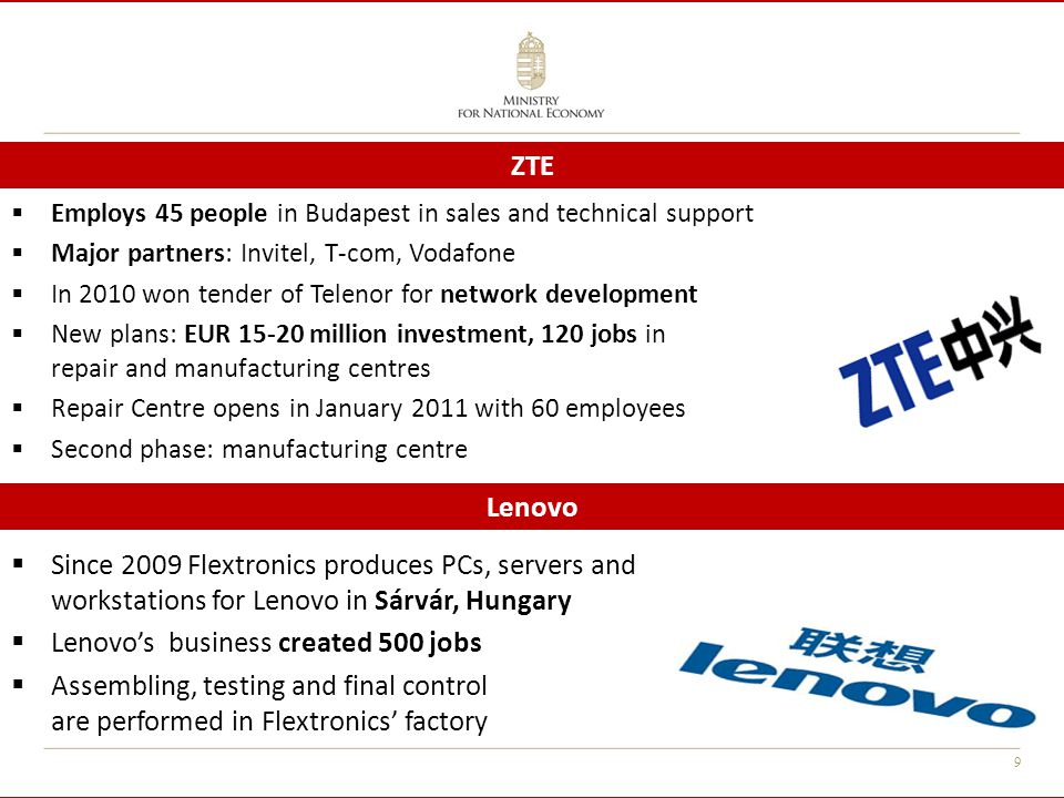 10 Activity in Hungary2009201020112012 Yearly Revenue (Bn $) 0.30.61.23 Countries served from ESC 203545 Manufacturing plant at EMS partners (1000 m2) 1545100150 Job creation (direct and indirect) 500100020003000 ESC - Europe Supply Center Employs 120+ in Budapest in sales and technical support Major partners: Vodafone, T-Com, Invitel, Telenor, GTS Datanet, Antenna Hungaria Europe Supply Center: plans up to 2012 Huawei