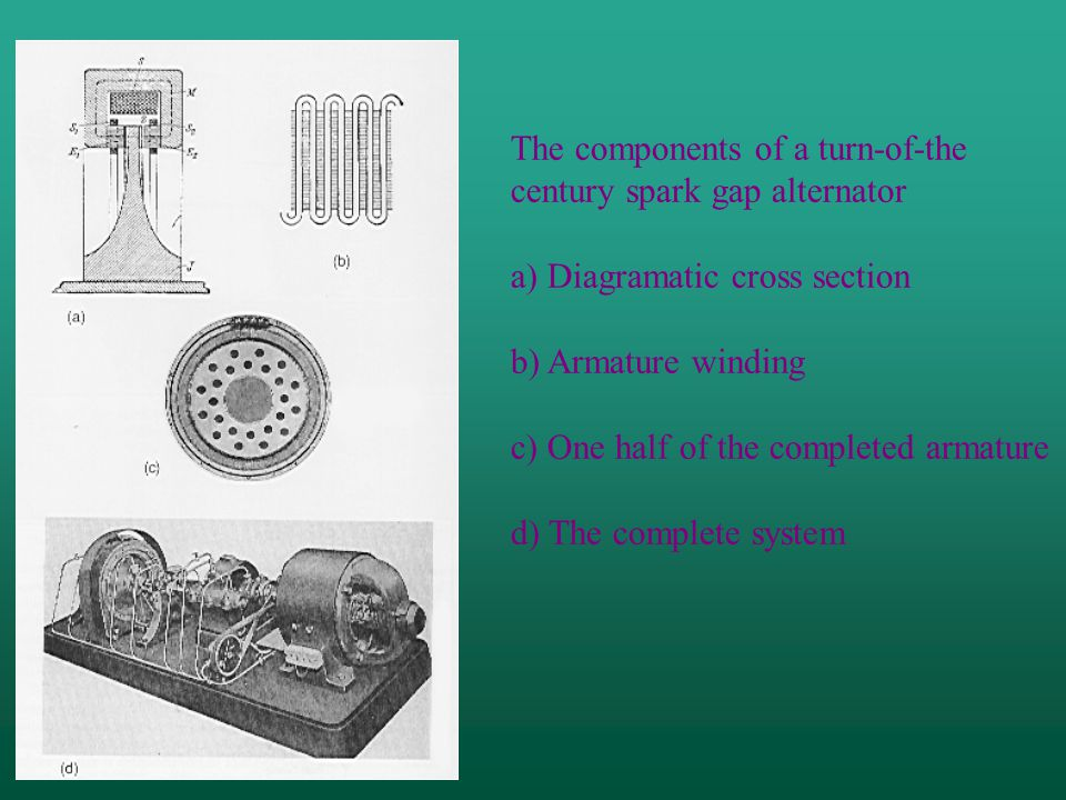 The components of a turn-of-the century spark gap alternator a) Diagramatic cross section b) Armature winding c) One half of the completed armature d) The complete system