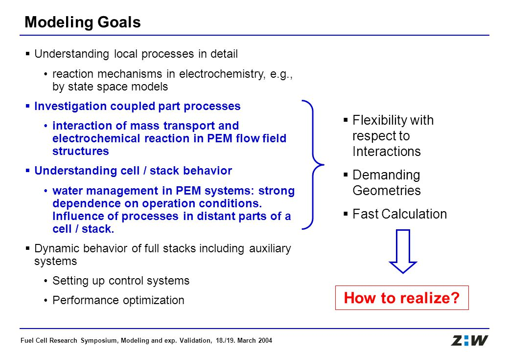 Fuel Cell Research Symposium, Modeling and exp. Validation, 18./19. March 2004 Modeling Goals  Understanding local processes in detail reaction mecha