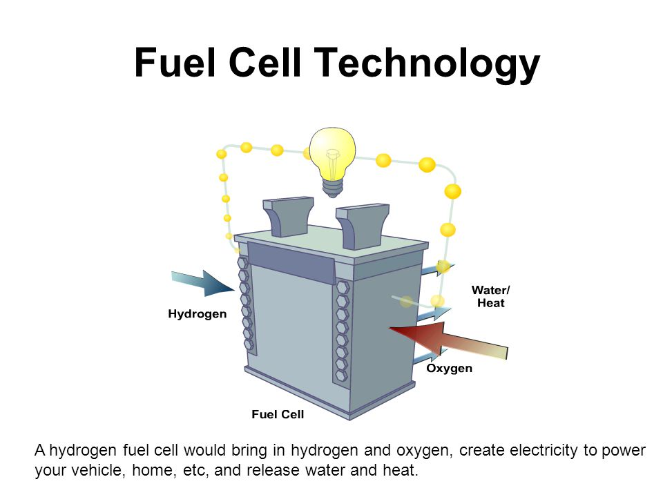 Fuel Cell Technology A hydrogen fuel cell would bring in hydrogen and oxygen, create electricity to power your vehicle, home, etc, and release water and heat.