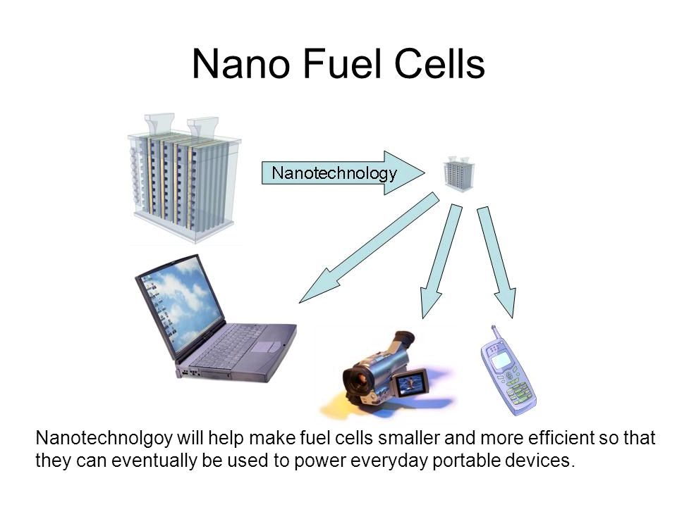 Nano Fuel Cells Nanotechnolgoy will help make fuel cells smaller and more efficient so that they can eventually be used to power everyday portable devices.