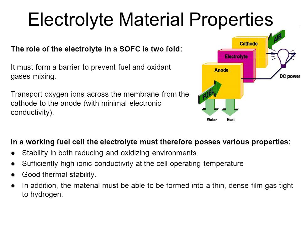 Electrolyte Material Properties The role of the electrolyte in a SOFC is two fold: It must form a barrier to prevent fuel and oxidant gases mixing. Tr