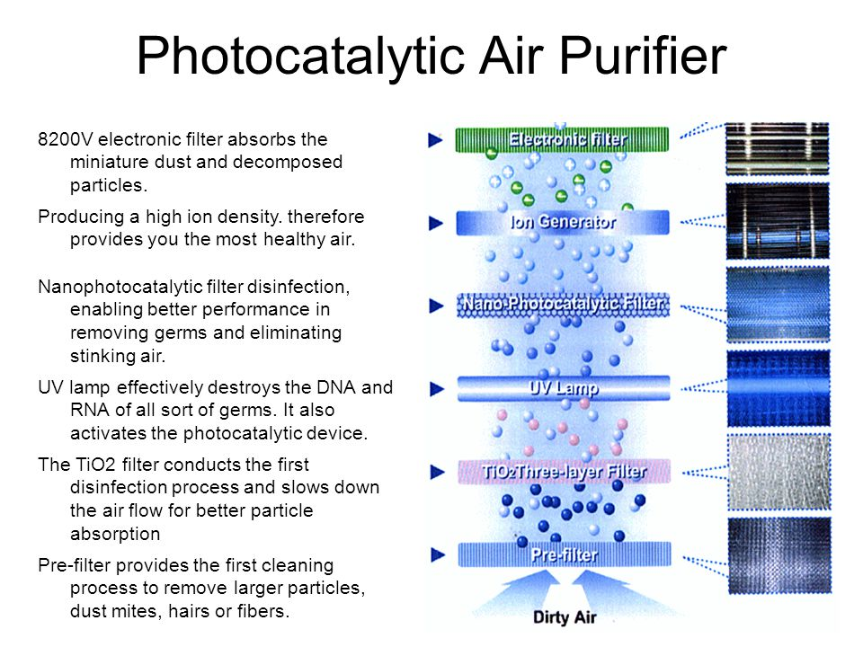 8200V electronic filter absorbs the miniature dust and decomposed particles.