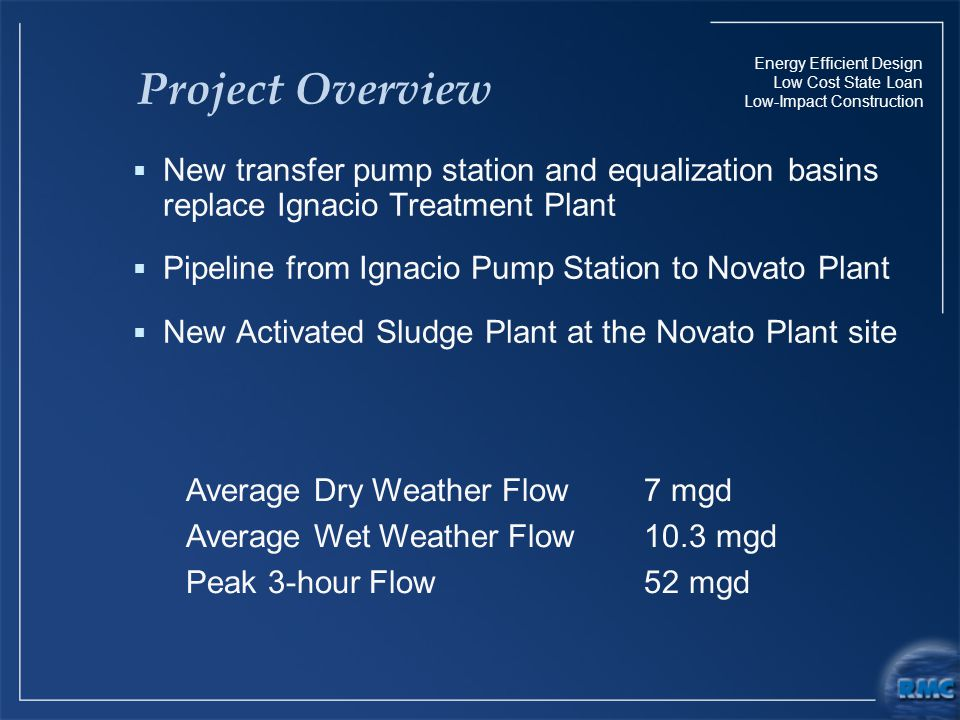 Energy Efficient Design Low Cost State Loan Low-Impact Construction Ignacio Equalization Basin Project Overview Approach Energy Efficient Design Energy Production Summary