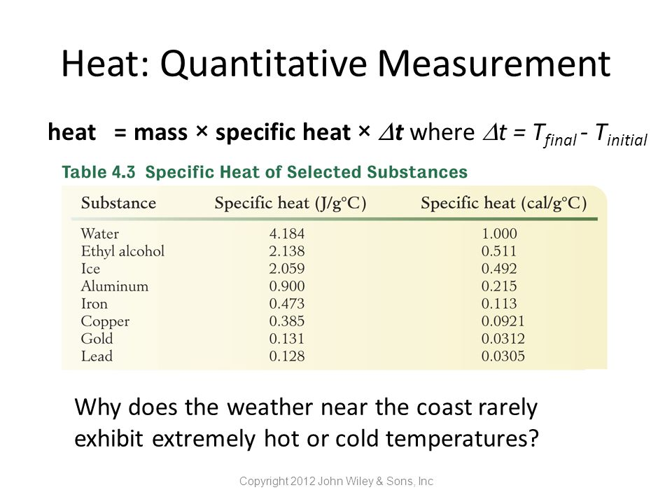 Heat: Quantitative Measurement Copyright 2012 John Wiley & Sons, Inc Why does the weather near the coast rarely exhibit extremely hot or cold temperat