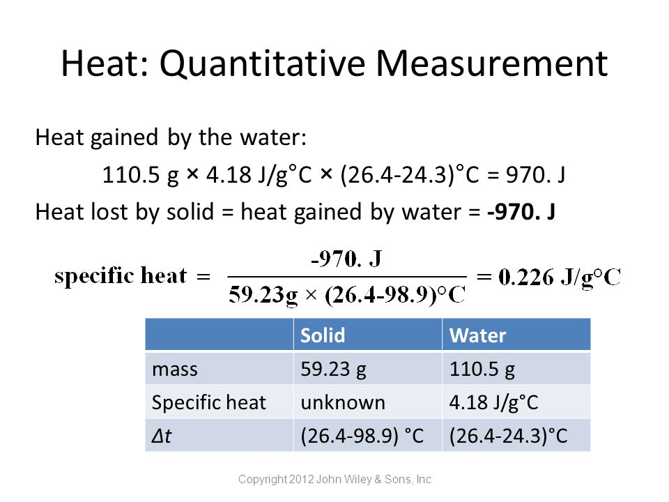 Heat: Quantitative Measurement Copyright 2012 John Wiley & Sons, Inc Heat gained by the water: 110.5 g × 4.18 J/g°C × (26.4-24.3)°C = 970. J Heat lost