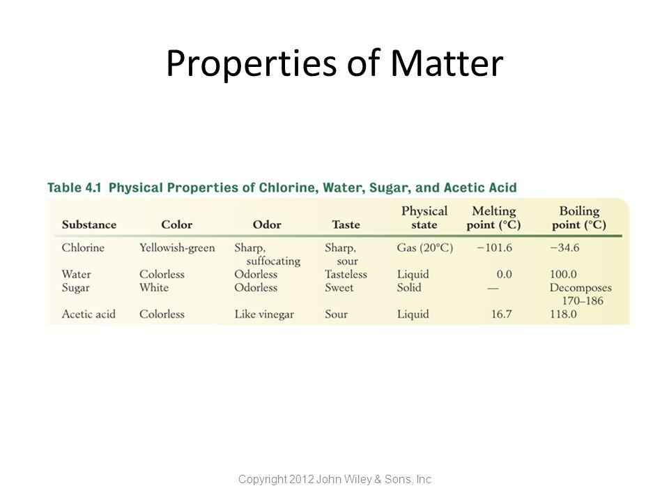 Properties of Matter Copyright 2012 John Wiley & Sons, Inc
