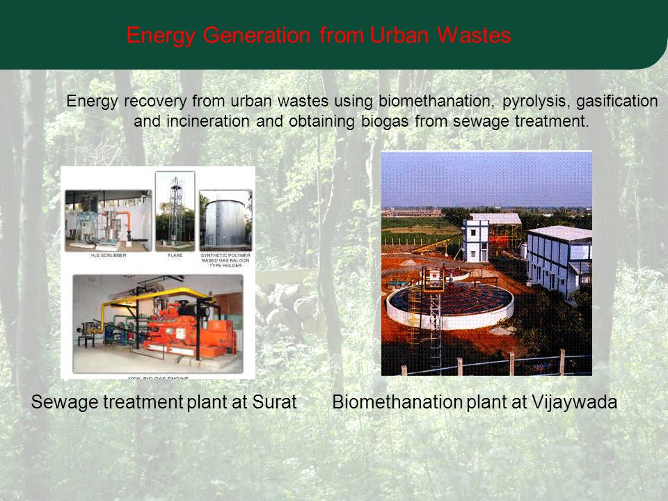 Energy recovery from urban wastes using biomethanation, pyrolysis, gasification and incineration and obtaining biogas from sewage treatment.