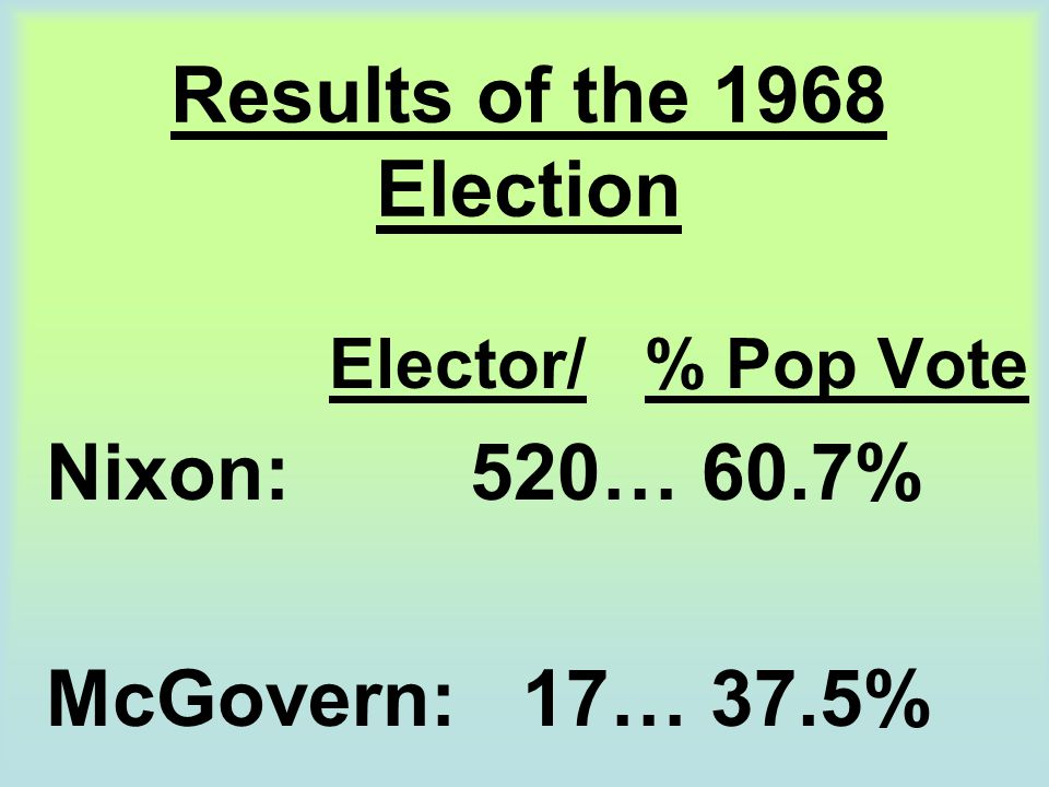 Results of the 1968 Election Elector/ % Pop Vote Nixon: 520… 60.7% McGovern: 17… 37.5%