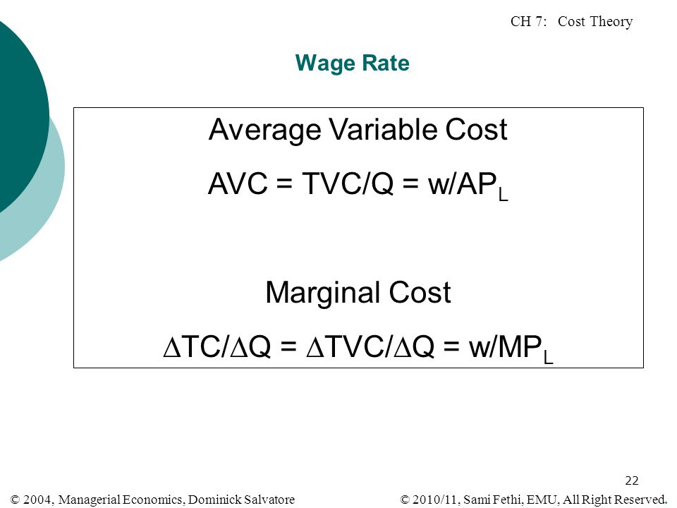 CH 7: Cost Theory © 2010/11, Sami Fethi, EMU, All Right Reserved. © 2004, Managerial Economics, Dominick Salvatore 22 Wage Rate Average Variable Cost