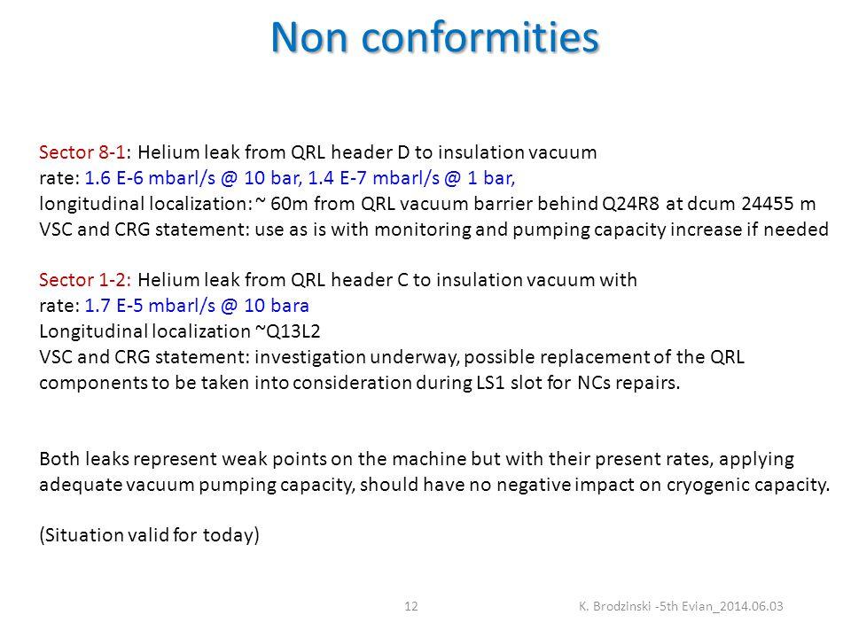 Non conformities K.