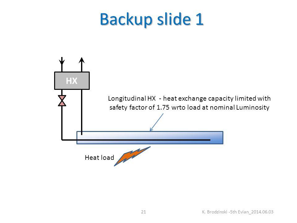 Backup slide 1 K.