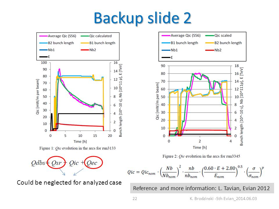 Backup slide 2 K. Brodzinski -5th Evian_2014.06.0322 Could be neglected for analyzed case Reference and more information: L. Tavian, Evian 2012