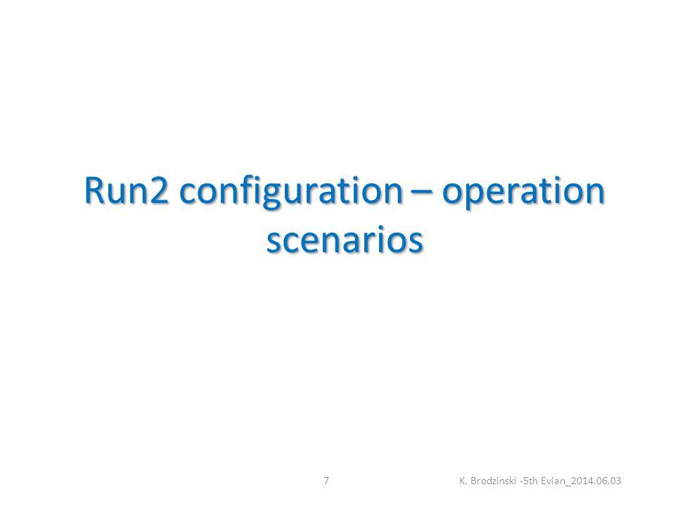 Run2 configuration – operation scenarios K. Brodzinski -5th Evian_2014.06.037