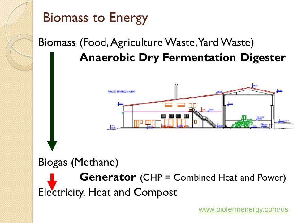 Biomass (Food, Agriculture Waste, Yard Waste) Anaerobic Dry Fermentation Digester Biogas (Methane) Generator (CHP = Combined Heat and Power) Electricity, Heat and Compost www.biofermenergy.com/us Biomass to Energy