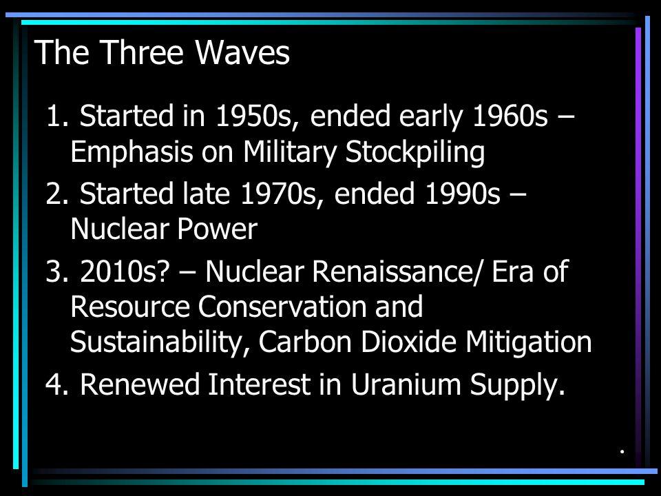 Uranium from Phosphates So How Much Uranium Can We Recover? 0 Kg If We Procrastinate