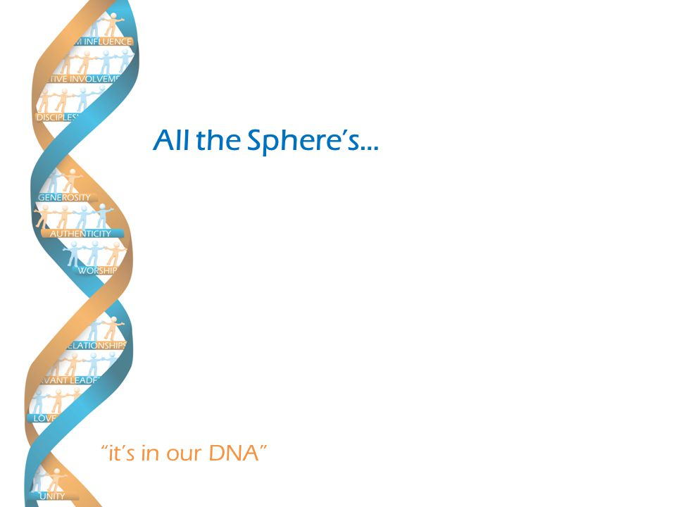 it's in our DNA All the Sphere's…
