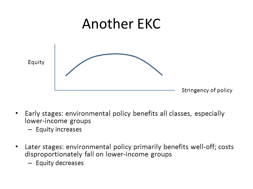Another EKC Early stages: environmental policy benefits all classes, especially lower-income groups – Equity increases Later stages: environmental pol