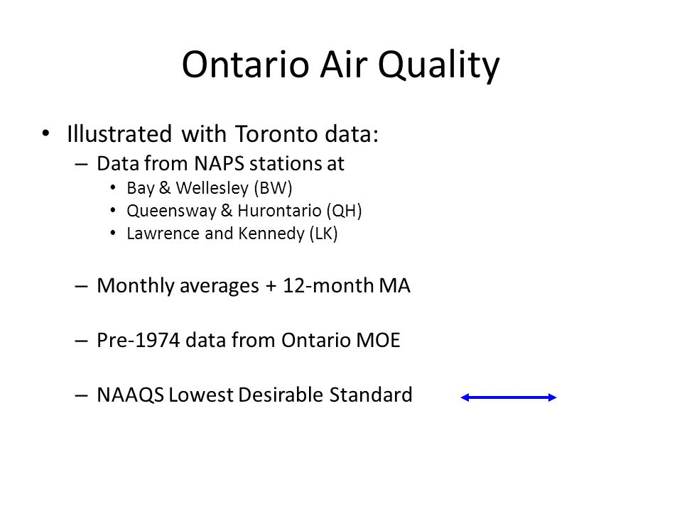 Ontario Air Quality Illustrated with Toronto data: – Data from NAPS stations at Bay & Wellesley (BW) Queensway & Hurontario (QH) Lawrence and Kennedy