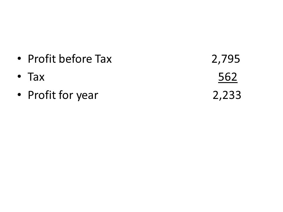 Profit before Tax 2,795 Tax 562 Profit for year 2,233