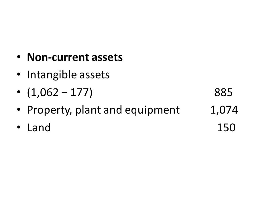 Non-current assets Intangible assets (1,062 − 177) 885 Property, plant and equipment 1,074 Land 150