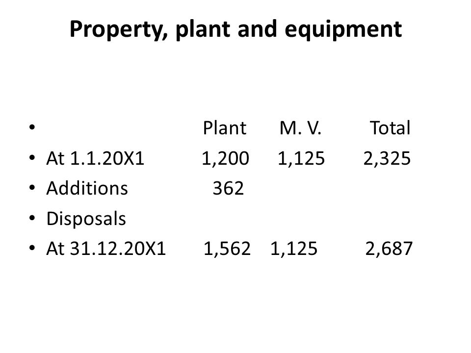 Property, plant and equipment Plant M. V. Total At 1.1.20X1 1,200 1,125 2,325 Additions 362 Disposals At 31.12.20X1 1,562 1,125 2,687